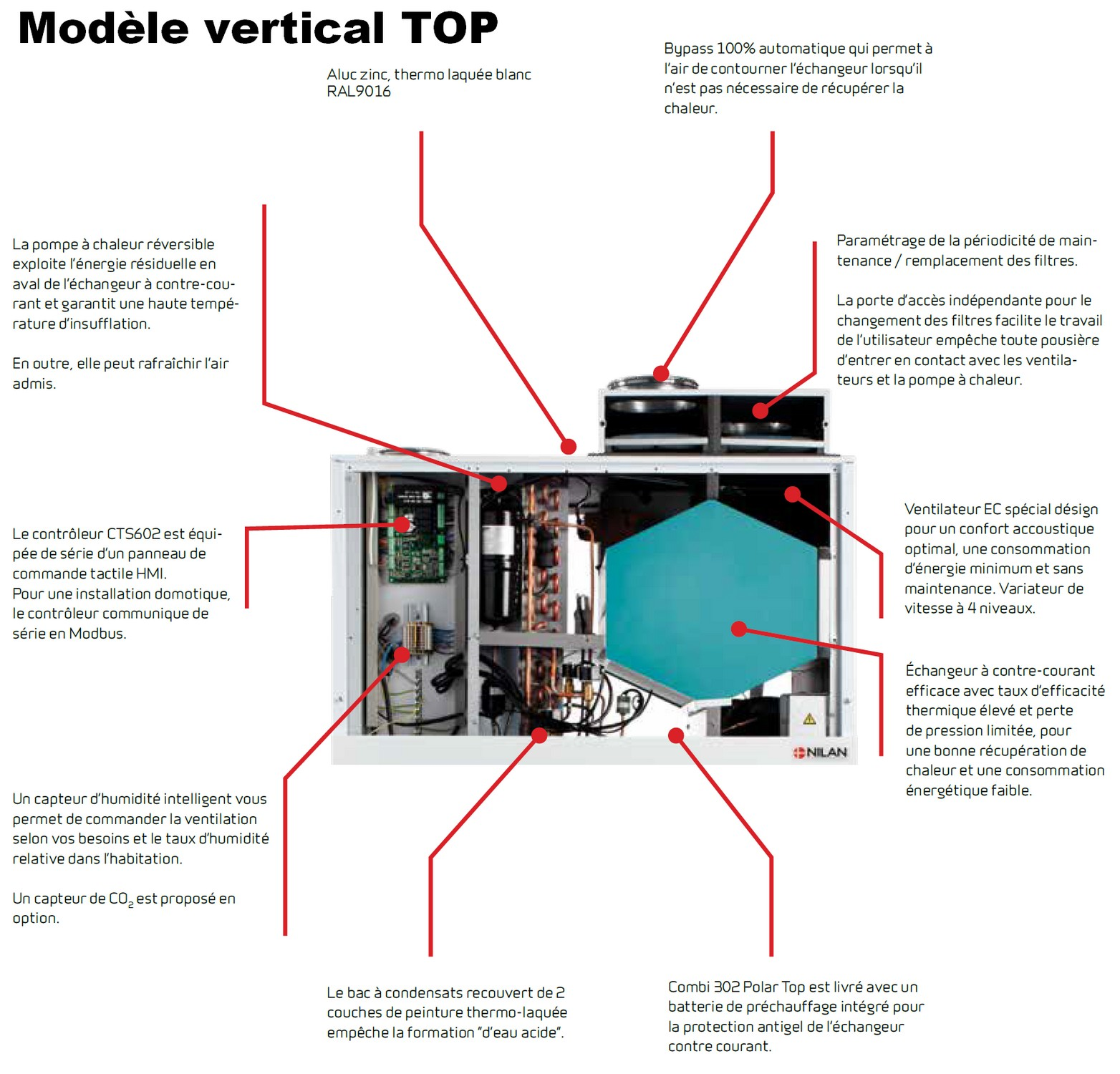 modele vertical top