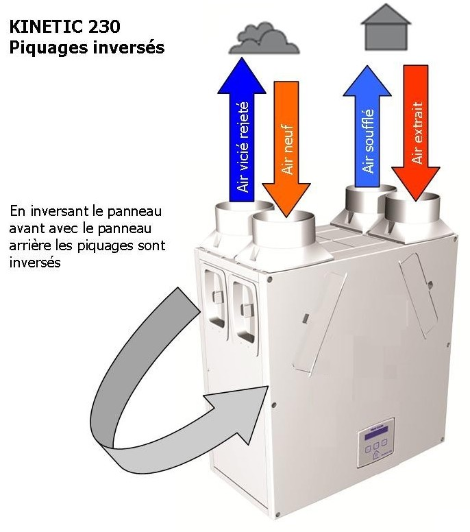 DF-raccord-aeraulique-Kinetic-inversé