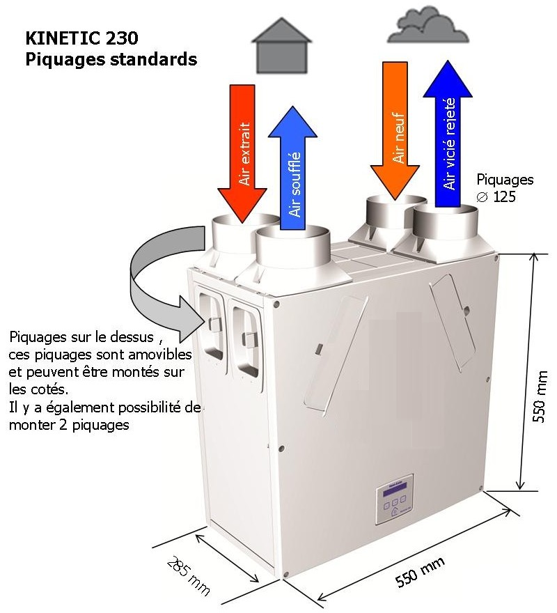 DF raccord aeraulique Kinetic standard