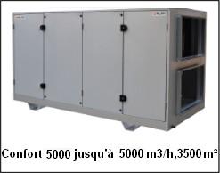 confort 5000
