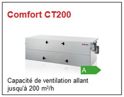 ct200