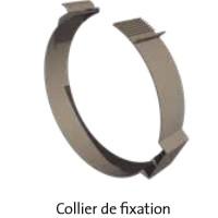 PEE-COLLIER-FIXATION