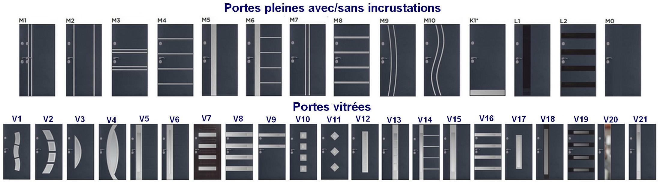 PORTES PERFORMANTES CHOIX VITRAGES DT