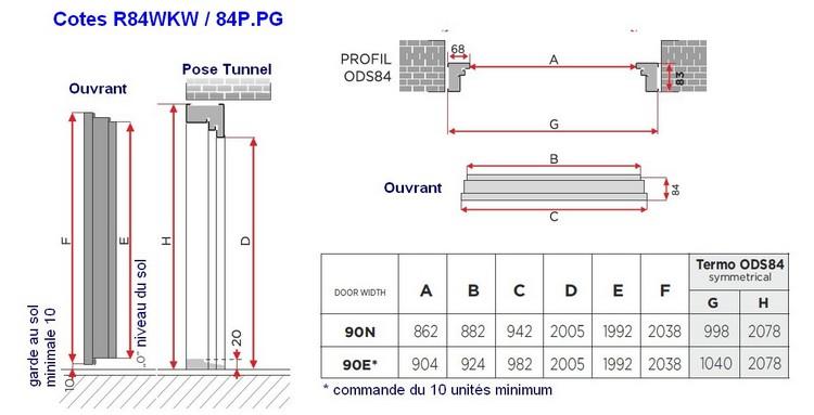 PPerf cotes R84WKW 84P.PG