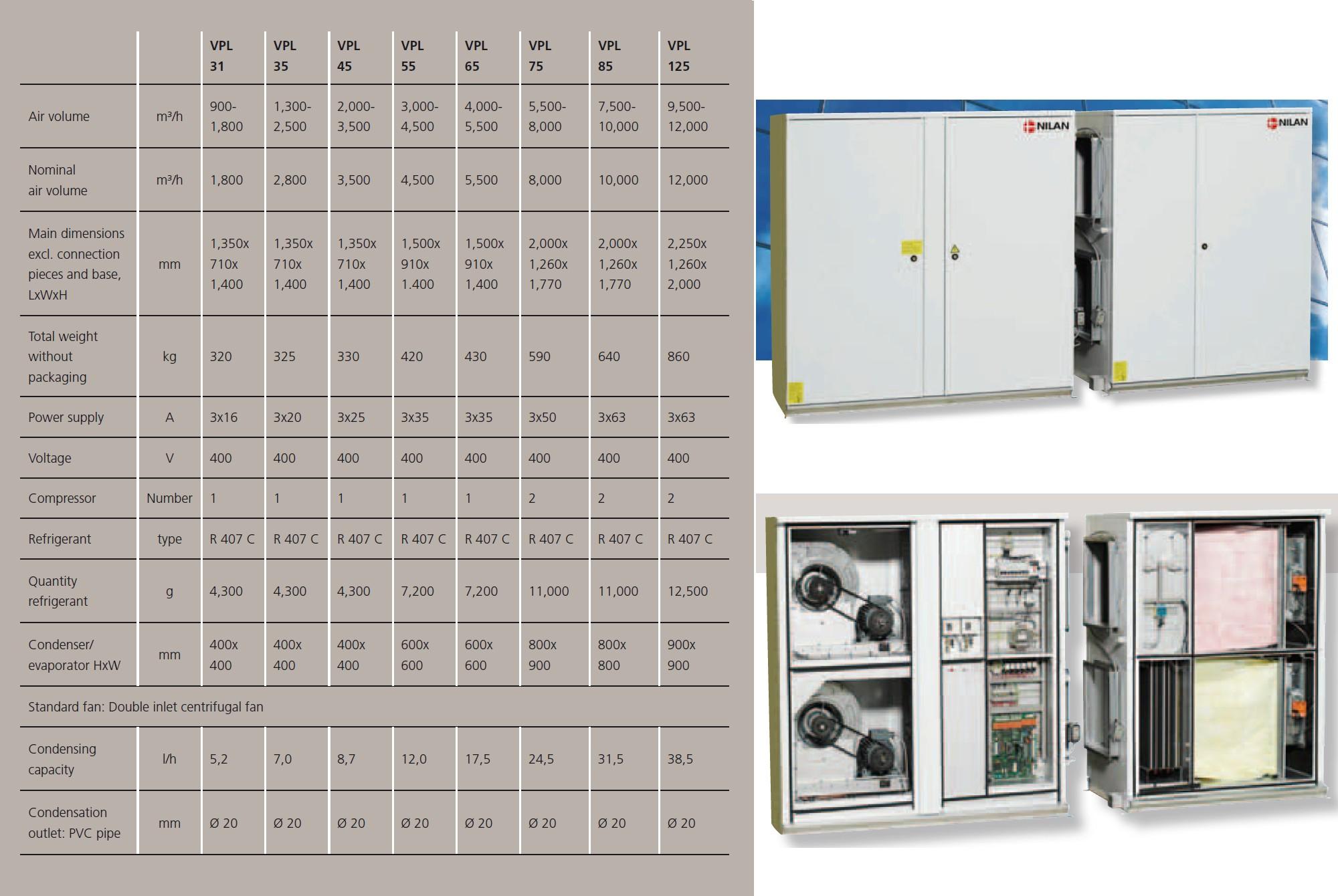 VPL-31.125-caracteristiques