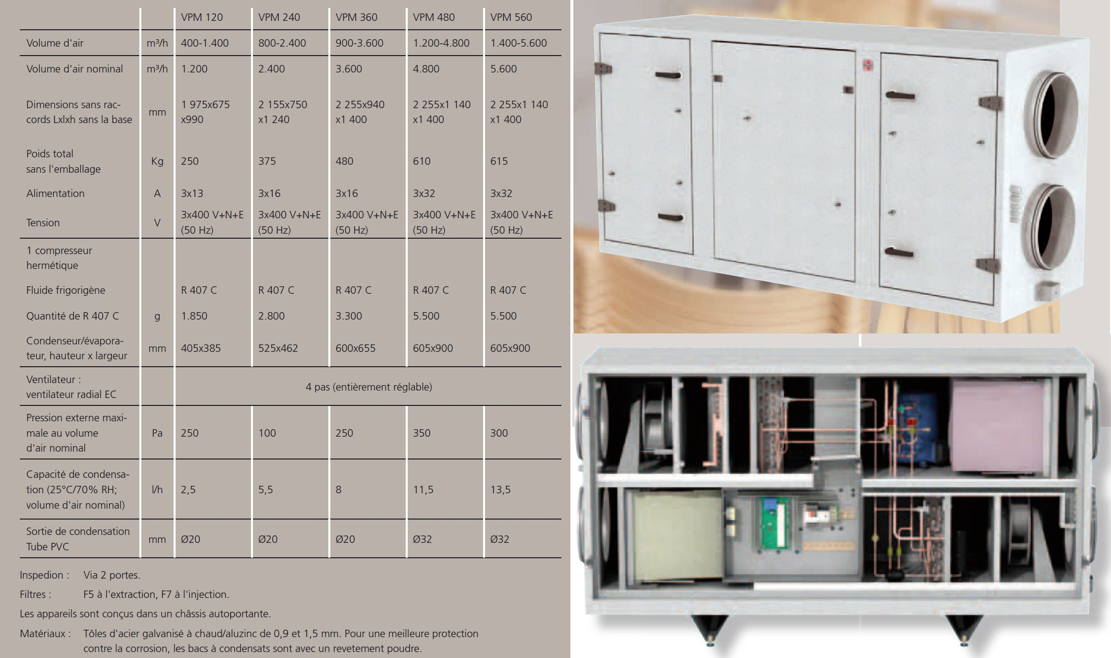 VPM-120.560-caracteristiques